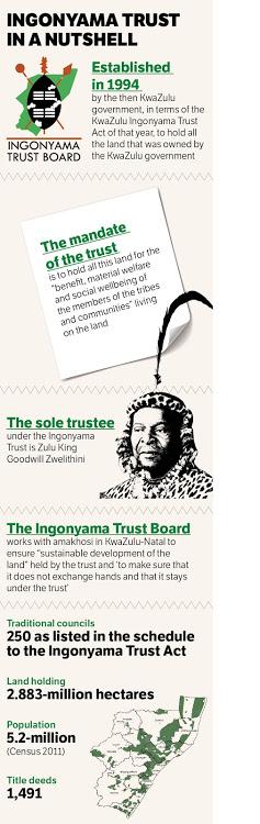 Ingonyama Trust